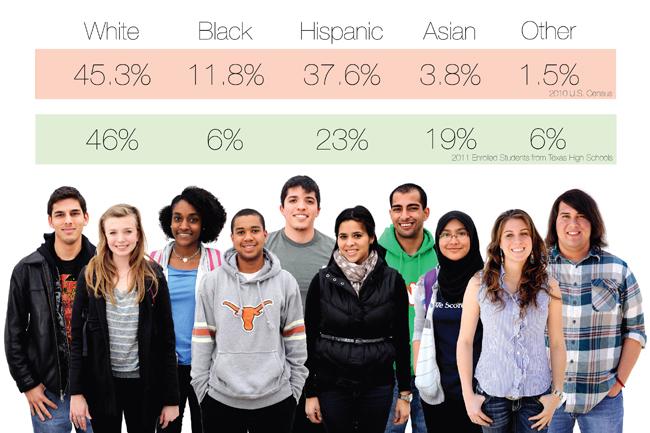 Diversity_Elisabeth_Dillon