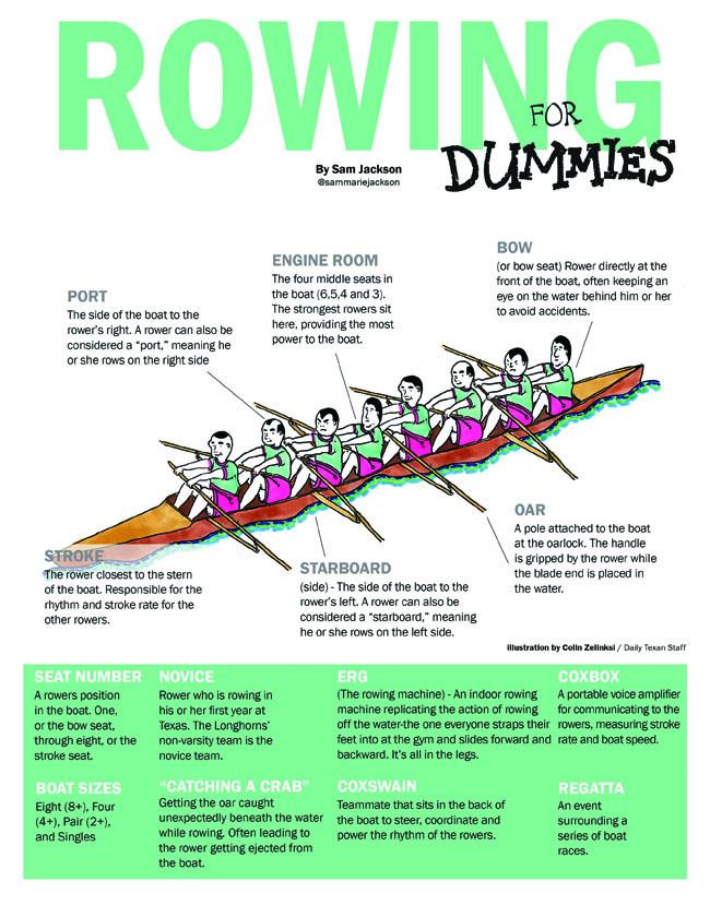 rowingstuffers