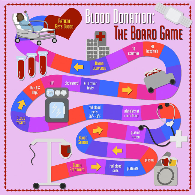 2015_01_22Blood_Donation_Game