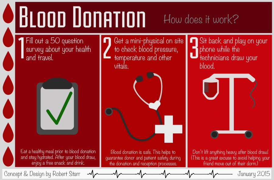 Blood_Donation illo-page-001