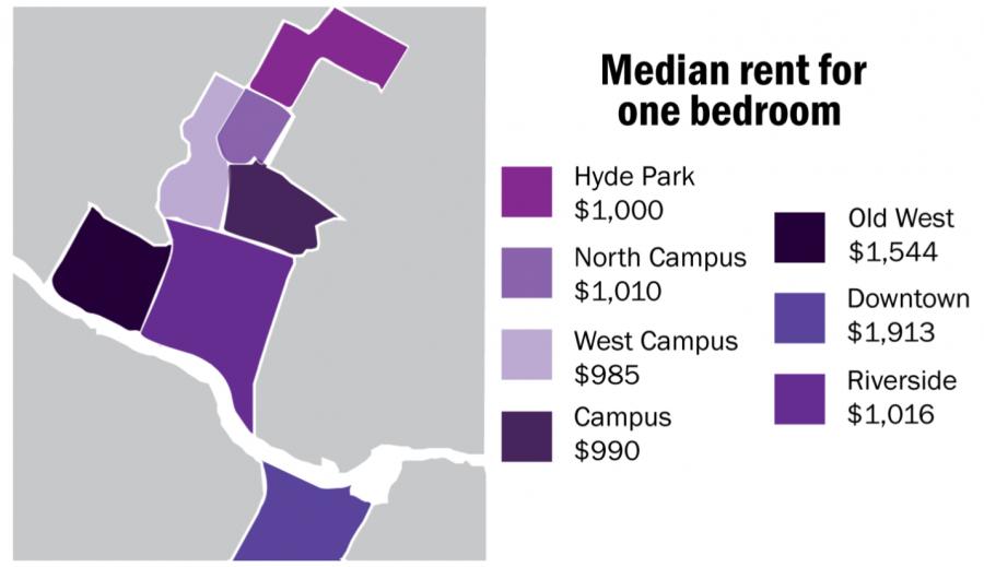 rent infographic