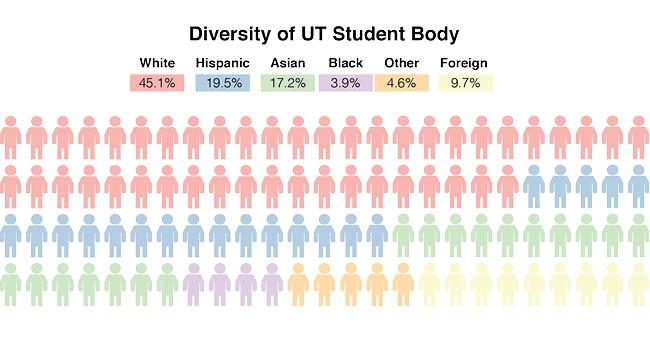 Diversitydom