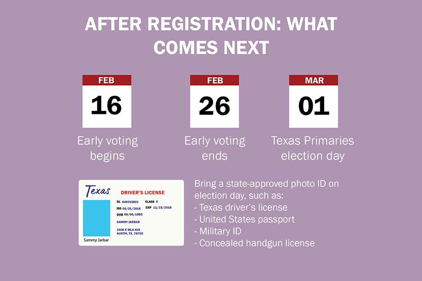 registration+online