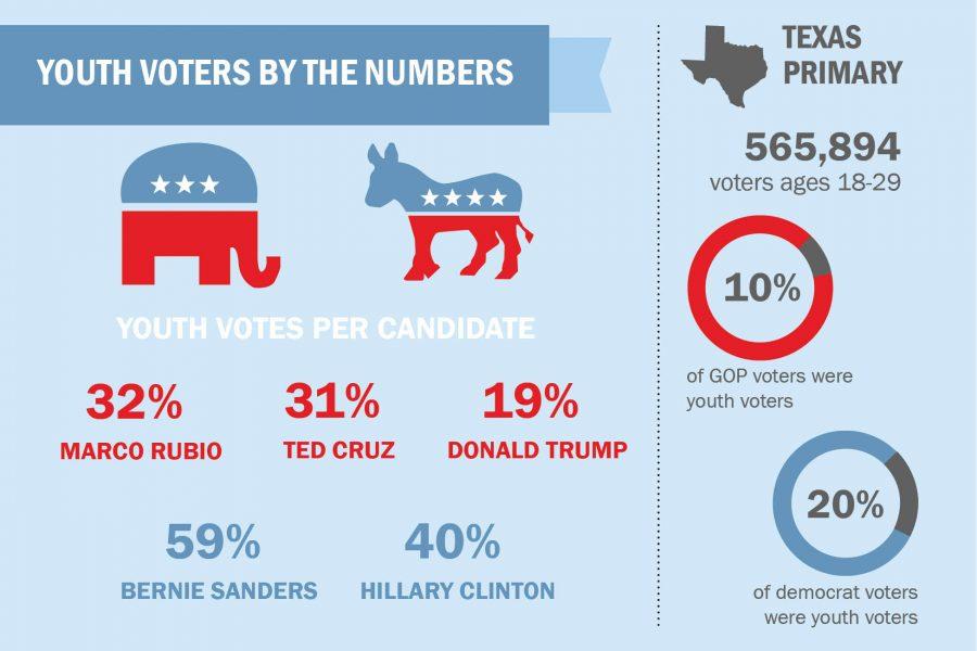 voter+infographic