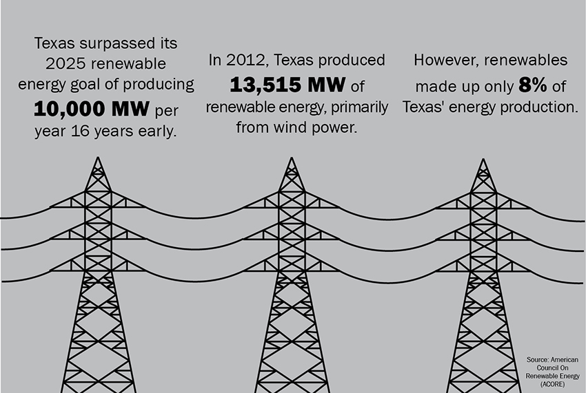 electricity graphic kelly smith