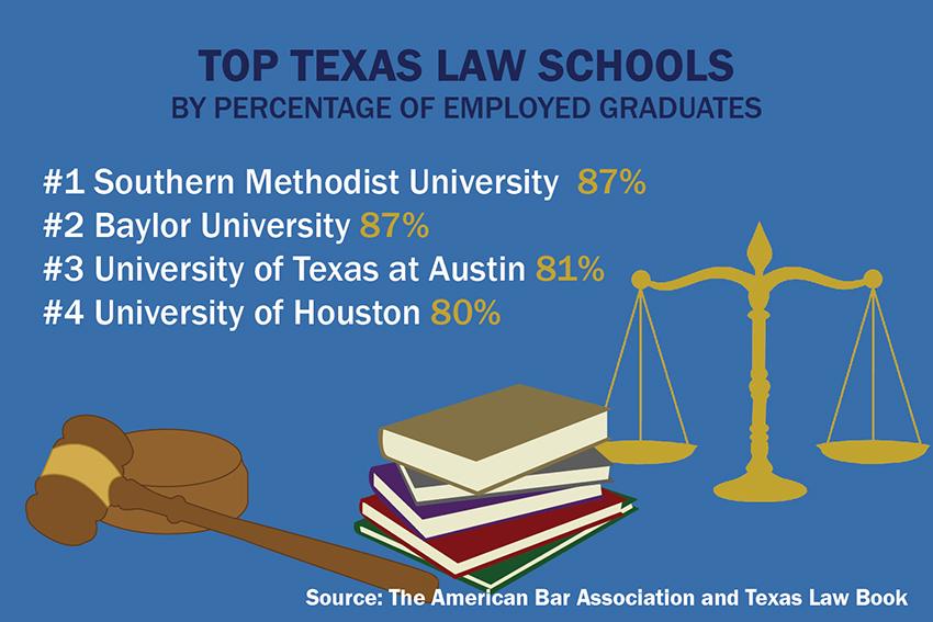 Law Schools ONLINEweb