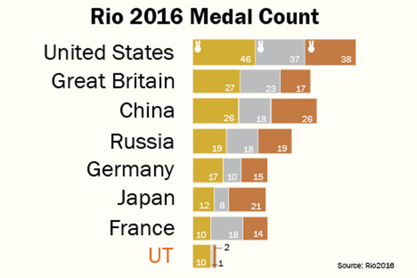 medal count_WEB