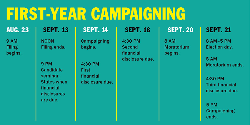 First-Year+Campaigning+Timeline+web
