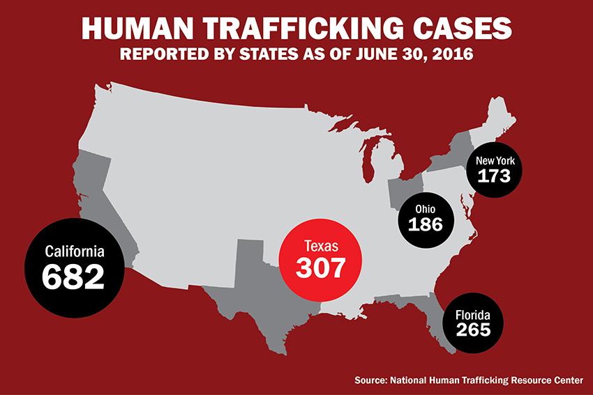 Human+Trafficking_WEB