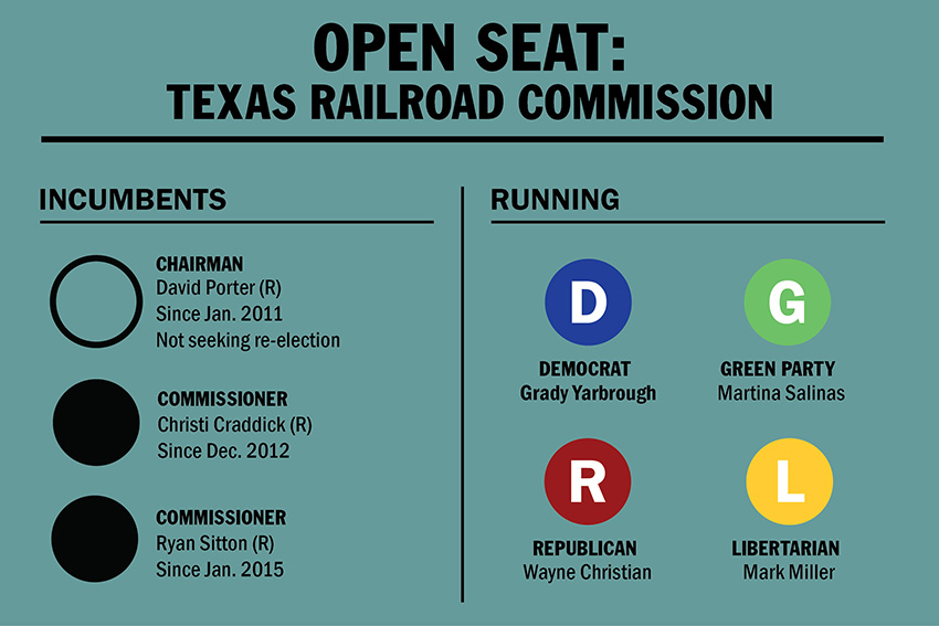 Texas+Railroad+Commission+2016_WEB