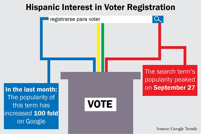 voterinfo