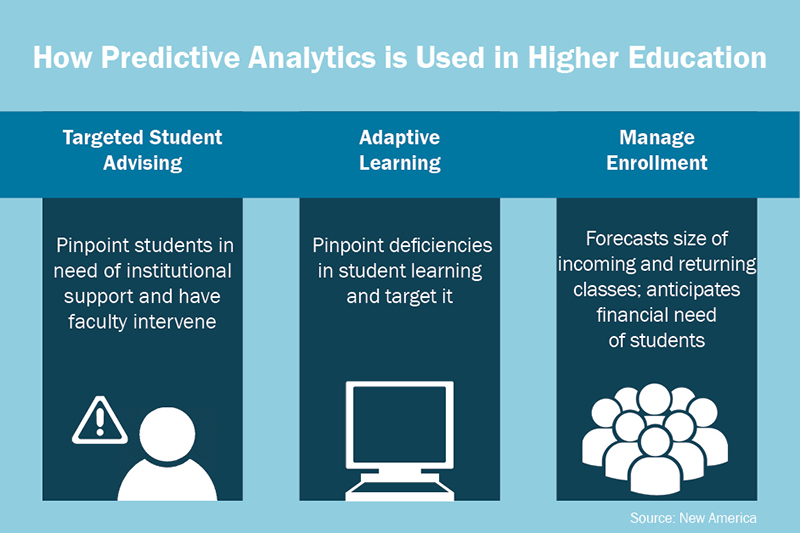 ONLINE Megan McFarren infographic predictive analytics