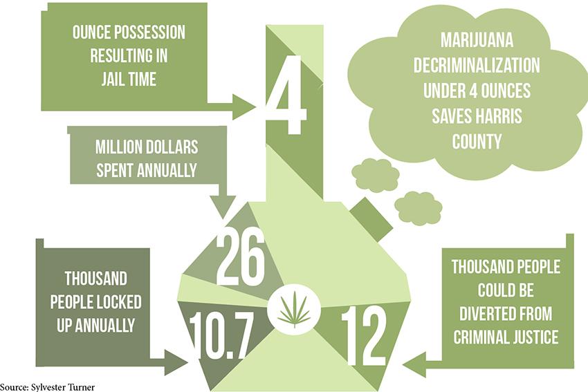ONLINEMarijuanainfoElizabethJonesBW