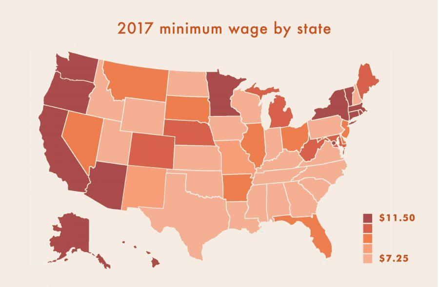 info-minimum wage