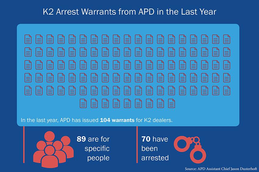 megan mcfarren k2 warrants infographic