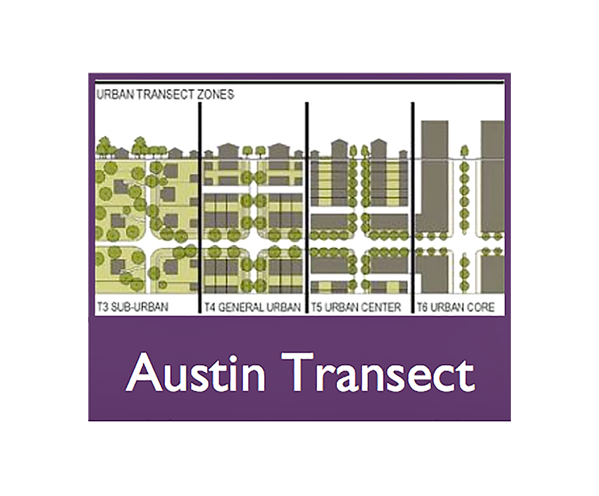 transect_zone_courtesy_city_of_austin