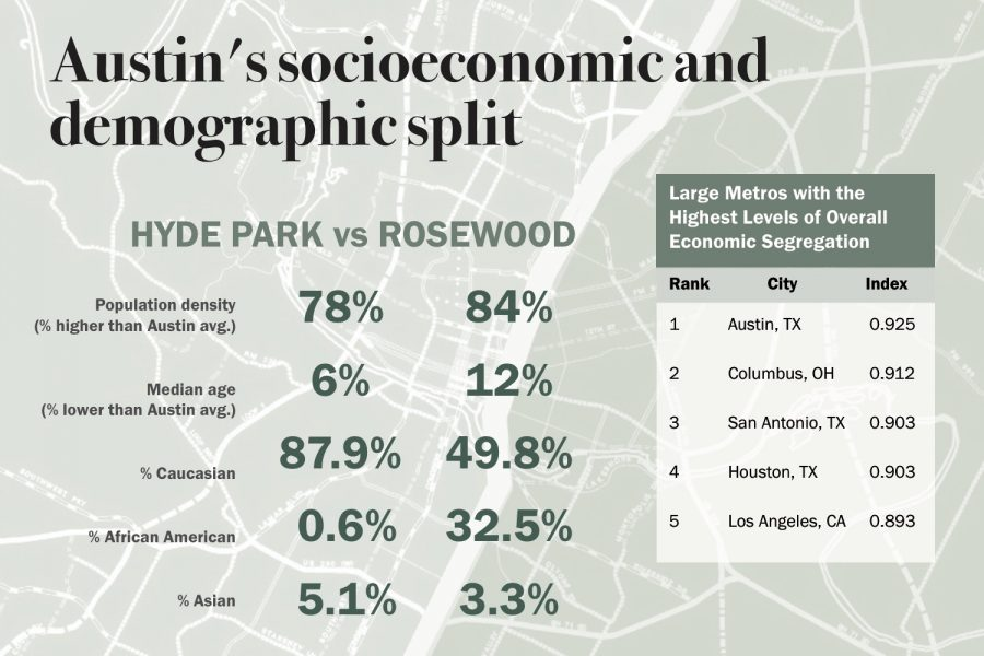 Infographic socioeconomic split copy