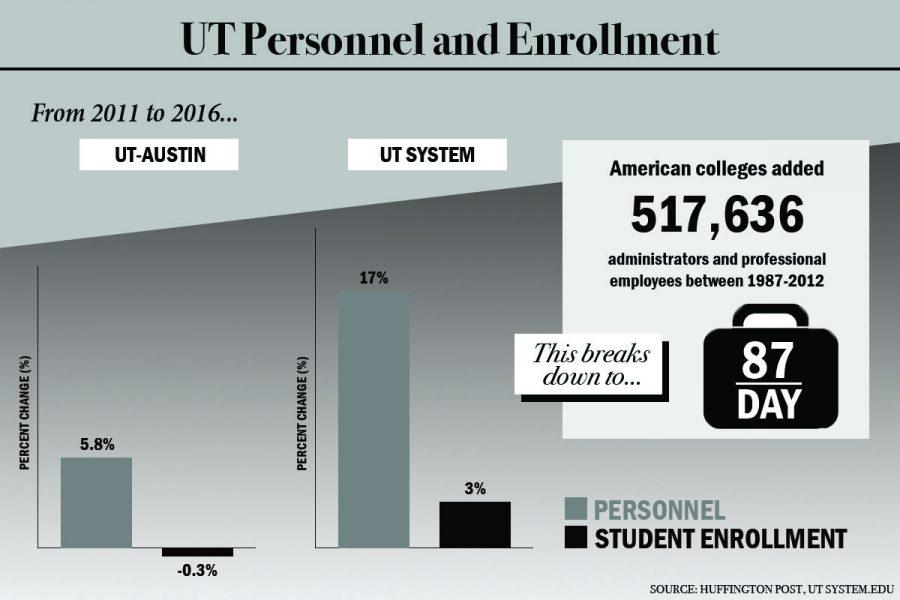 PersonnelvsEmploymentInfographic