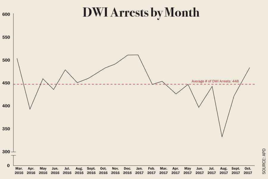 dwi-infographic