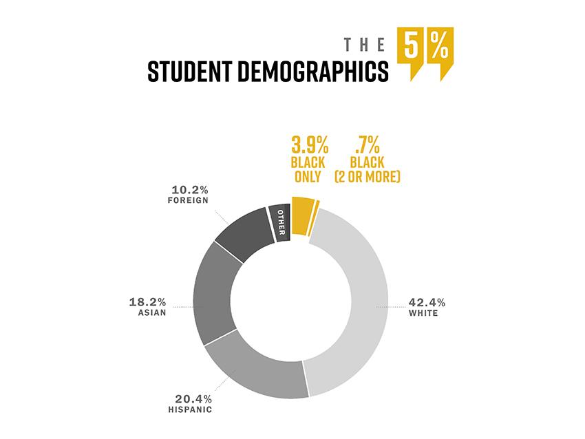 nabj demographics online