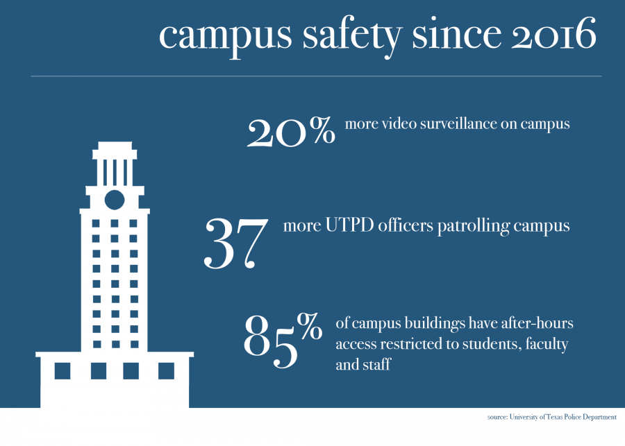safety_editorial_infogr