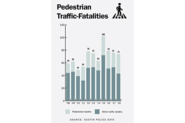 pedestrian_0227EmmaOverholt_pedestriansWEB