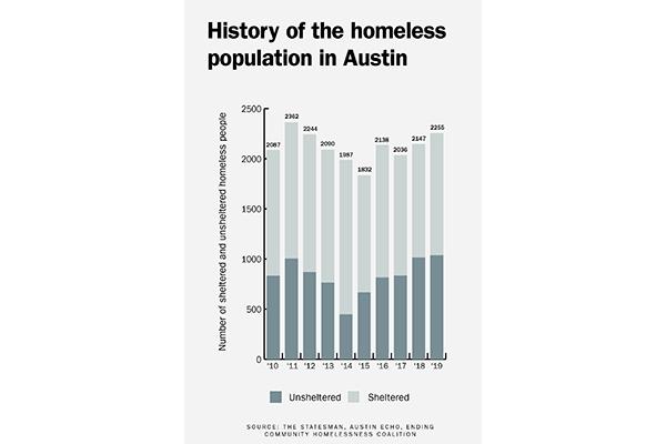 HOMELESS_ReneeKoite_Homeless-01 copy