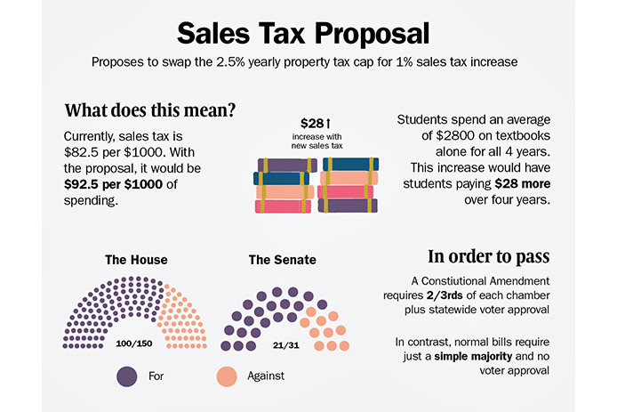SALES_TAX_emmaoverholt_sales_tax-01