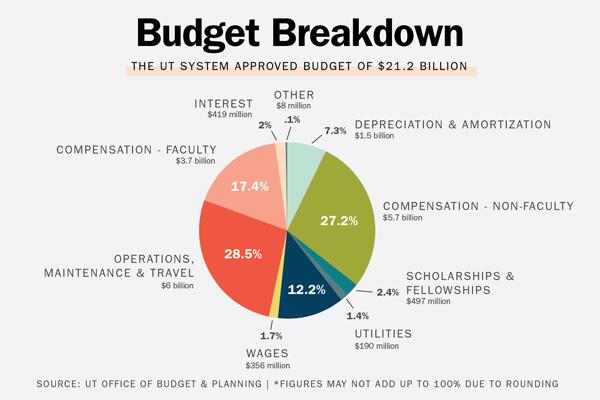 Budget_emmaoverholt_budget-01