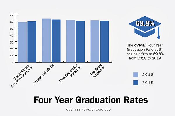 graduate_rates