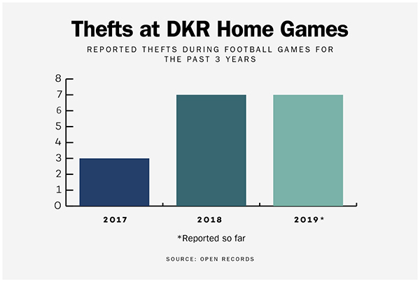 DKRThefts_ReneéKoite