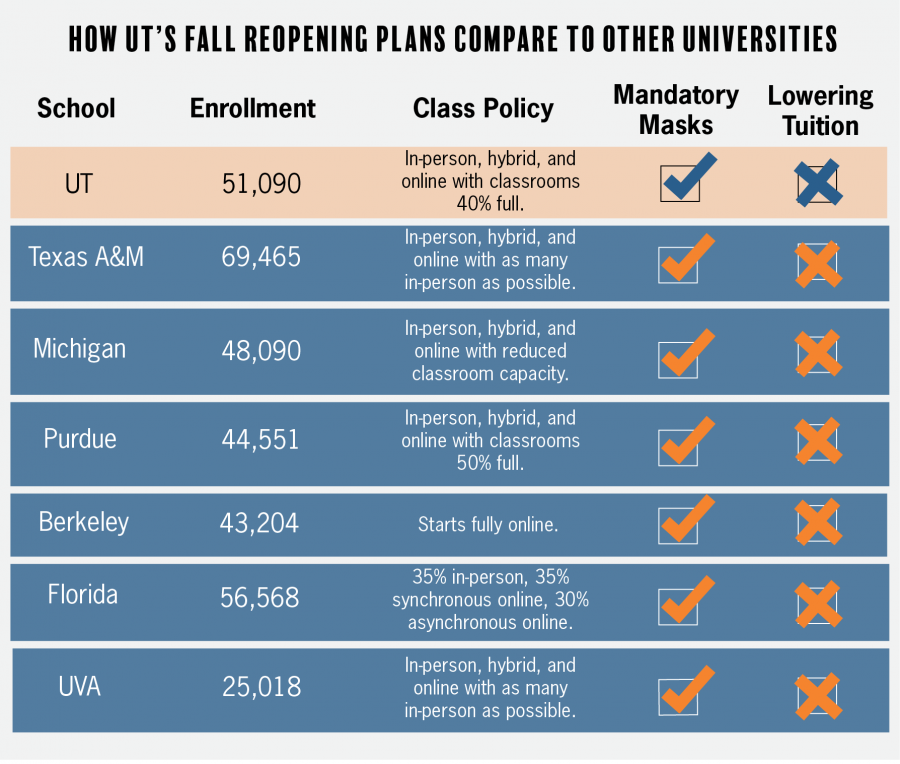 Fall-comparison-UPDATED-megan-fletcher
