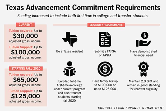TX_Advance_Commitment_Christina_Peebles