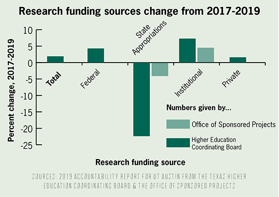 New_Research-funding_MeganFletcher-01