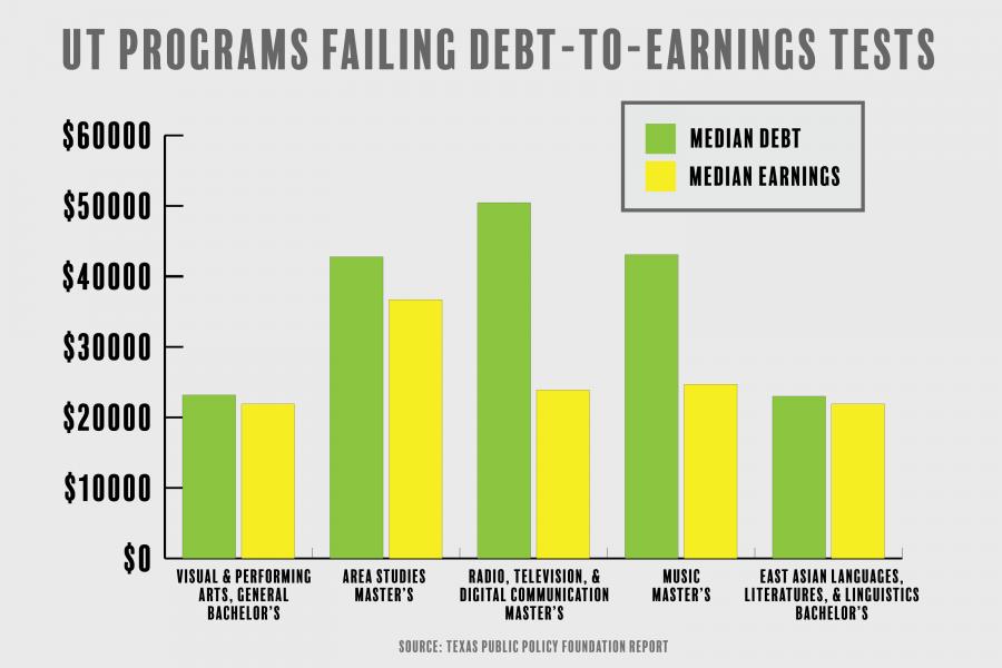 debt-beats-earnings_SierraWiggers-v2