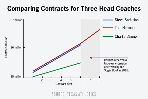 Sark Contract_MeganFletcher