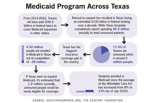 Texas Medicaid_ChristinaPeebles