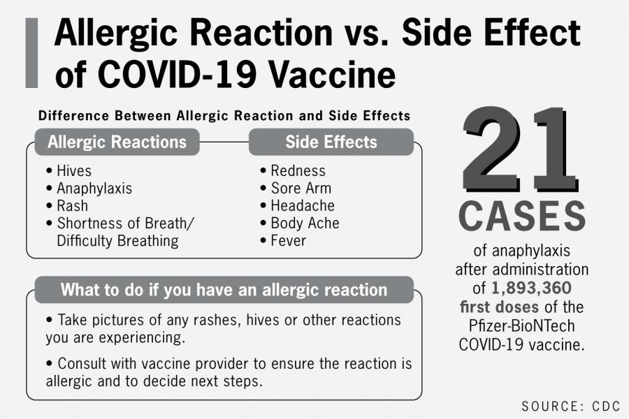 4-6_vaccine reaction_ChristinaPeebles