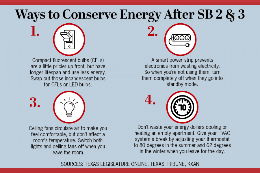 UT-Austin experts say energy infrastructure improvements will likely hike prices for Texans