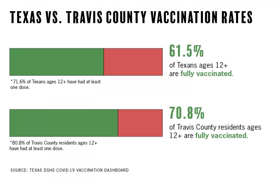 CDC awards UT institute grant for COVID-19 vaccine education