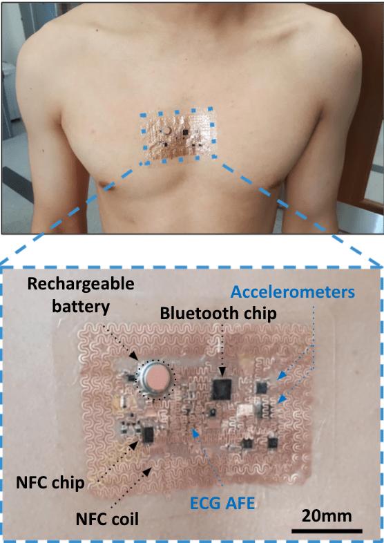 UT researchers develop e-tattoo to monitor pneumonia symptoms